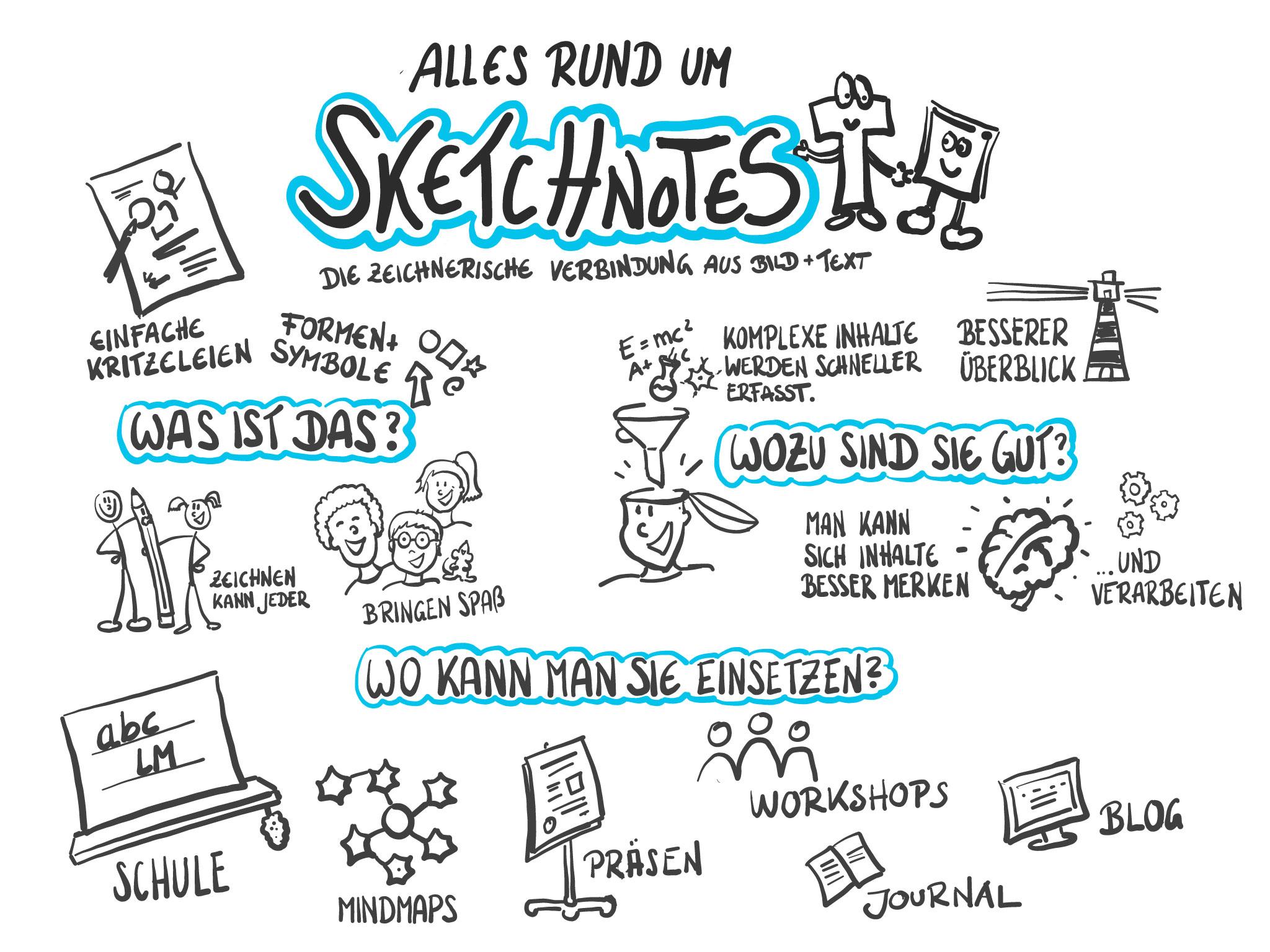 Vorteile und Einsatz von Sketchnotes
